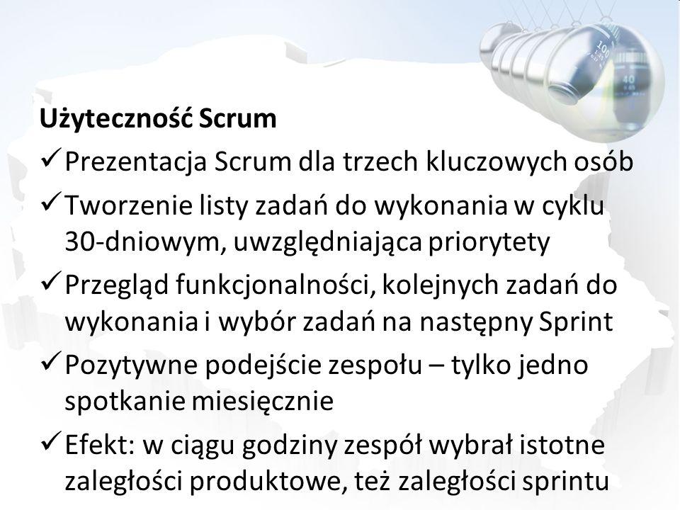 Użyteczność Scrum Prezentacja Scrum dla trzech kluczowych osób Tworzenie listy zadań do wykonania w cyklu 30-dniowym, uwzględniająca priorytety Przegl
