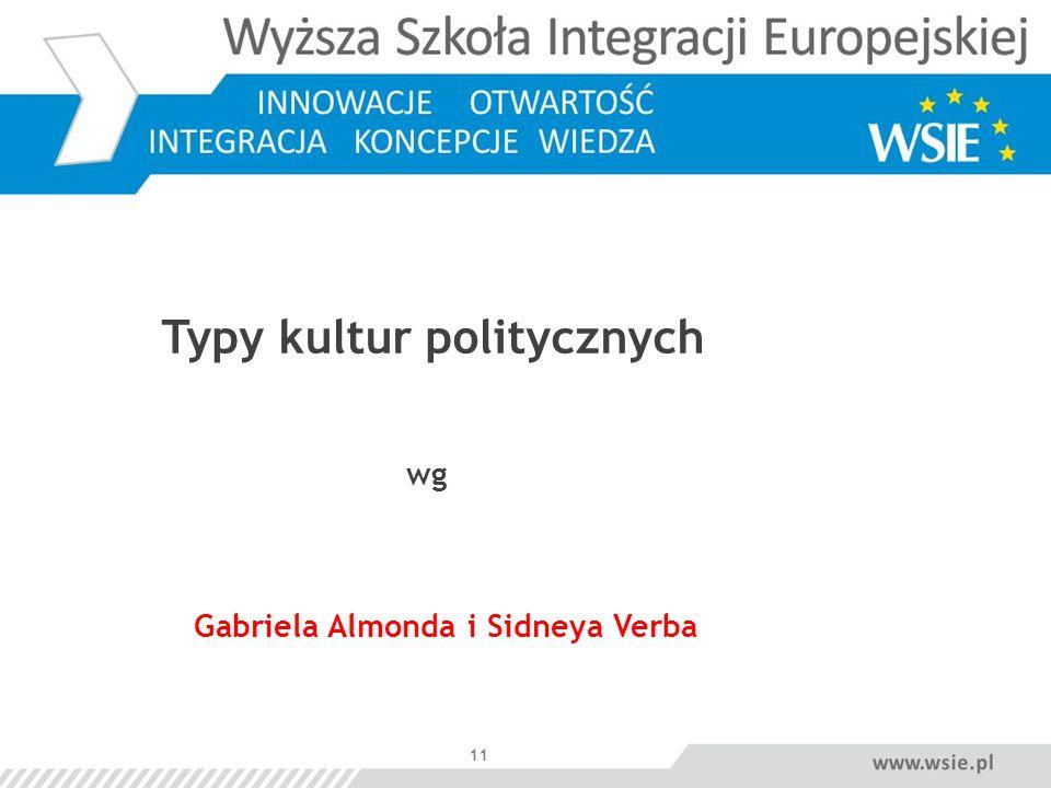 11 Typy kultur politycznych wg Gabriela Almonda i Sidneya Verba