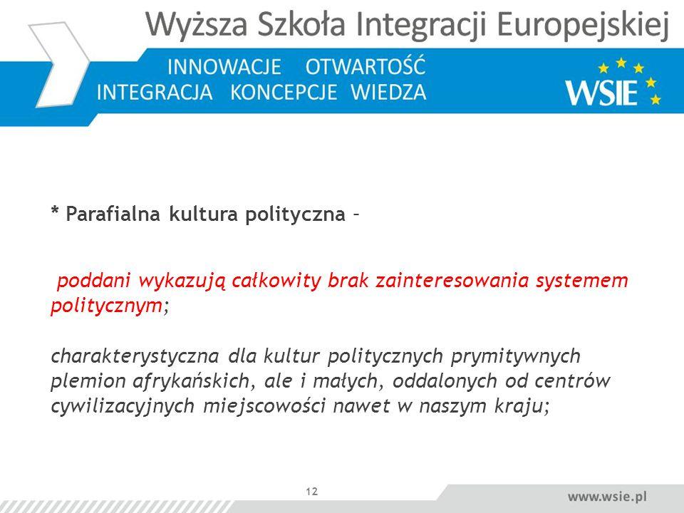 12 * Parafialna kultura polityczna – poddani wykazują całkowity brak zainteresowania systemem politycznym; charakterystyczna dla kultur politycznych p