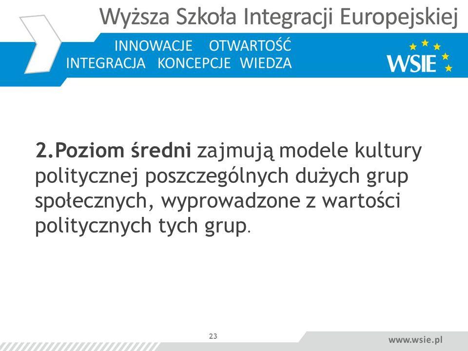 23 2.Poziom średni zajmują modele kultury politycznej poszczególnych dużych grup społecznych, wyprowadzone z wartości politycznych tych grup.