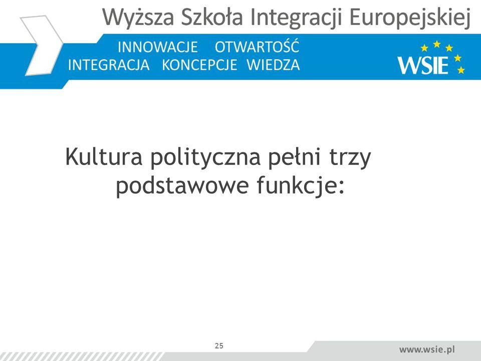 25 Kultura polityczna pełni trzy podstawowe funkcje: