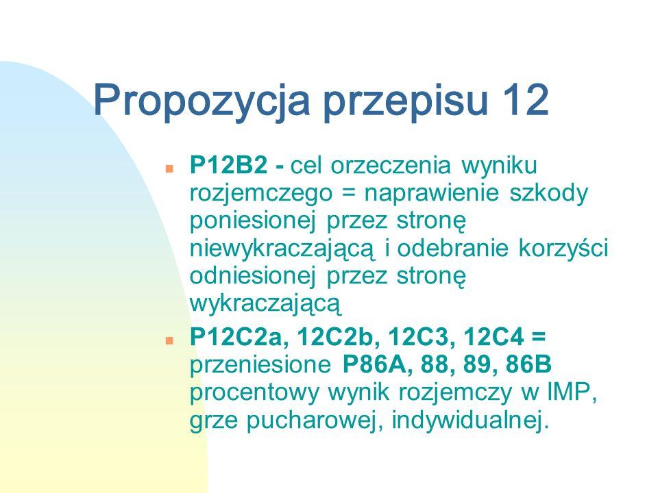 Propozycja przepisu 12 n P12B2 - cel orzeczenia wyniku rozjemczego = naprawienie szkody poniesionej przez stronę niewykraczającą i odebranie korzyści odniesionej przez stronę wykraczającą n P12C2a, 12C2b, 12C3, 12C4 = przeniesione P86A, 88, 89, 86B procentowy wynik rozjemczy w IMP, grze pucharowej, indywidualnej.