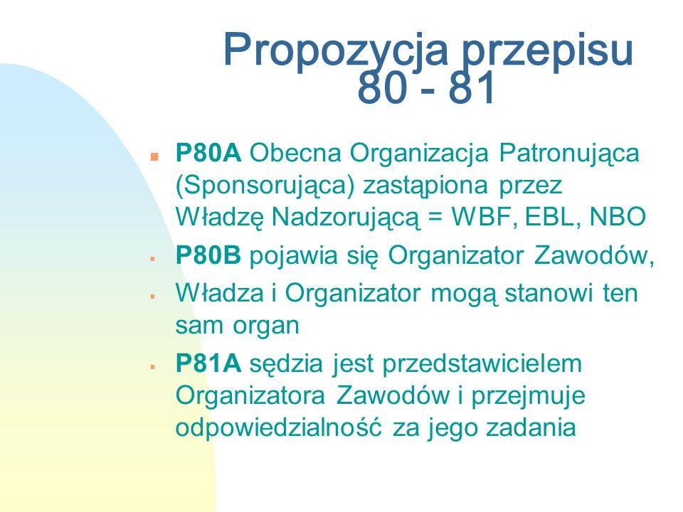 Propozycja przepisu 80 - 81 n P80A Obecna Organizacja Patronująca (Sponsorująca) zastąpiona przez Władzę Nadzorującą = WBF, EBL, NBO P80B pojawia się Organizator Zawodów, Władza i Organizator mogą stanowi ten sam organ P81A sędzia jest przedstawicielem Organizatora Zawodów i przejmuje odpowiedzialność za jego zadania