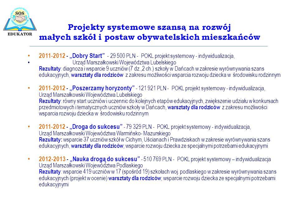 2011-2012 - Dobry Start - 29 500 PLN - POKL projekt systemowy - indywidualizacja, Urząd Marszałkowski Województwa Lubelskiego Rezultaty : diagnoza i w