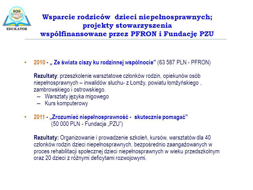 2010 - Ze świata ciszy ku rodzinnej wspólnocie (63 587 PLN - PFRON) Rezultaty : przeszkolenie warsztatowe członków rodzin, opiekunów osób niepełnospra