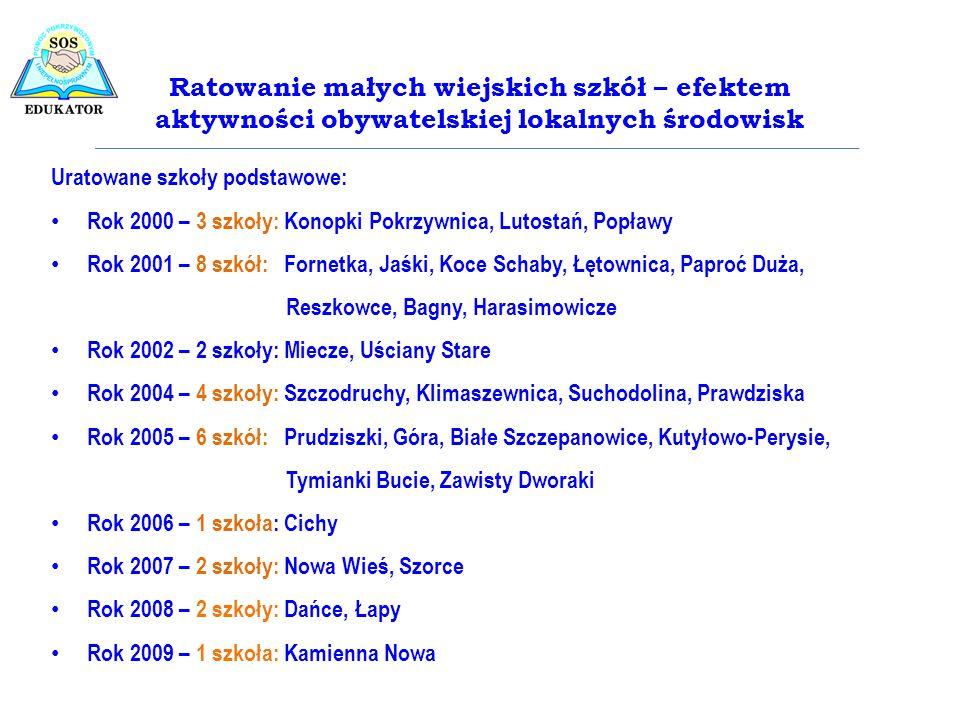 Uratowane szkoły podstawowe: Rok 2000 – 3 szkoły: Konopki Pokrzywnica, Lutostań, Popławy Rok 2001 – 8 szkół: Fornetka, Jaśki, Koce Schaby, Łętownica,