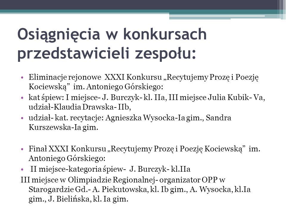 Osiągnięcia w konkursach przedstawicieli zespołu: Eliminacje rejonowe XXXI Konkursu Recytujemy Prozę i Poezję Kociewską im.