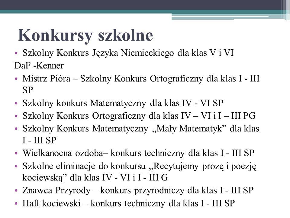 Konkursy szkolne Szkolny Konkurs Języka Niemieckiego dla klas V i VI DaF -Kenner Mistrz Pióra – Szkolny Konkurs Ortograficzny dla klas I - III SP Szko