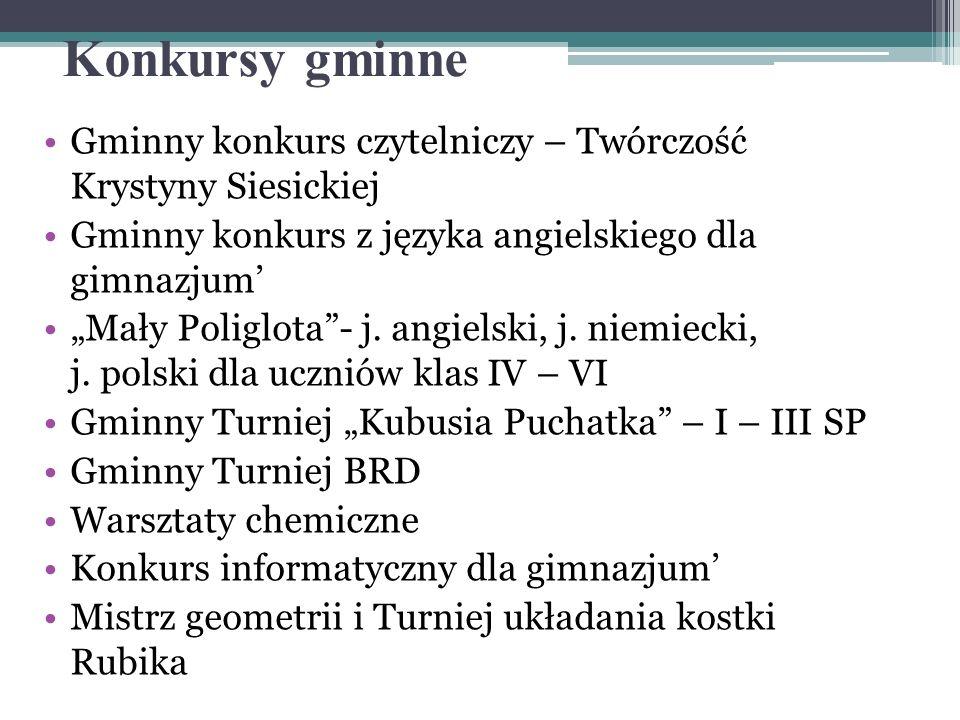 Konkursy gminne Gminny konkurs czytelniczy – Twórczość Krystyny Siesickiej Gminny konkurs z języka angielskiego dla gimnazjum Mały Poliglota- j.