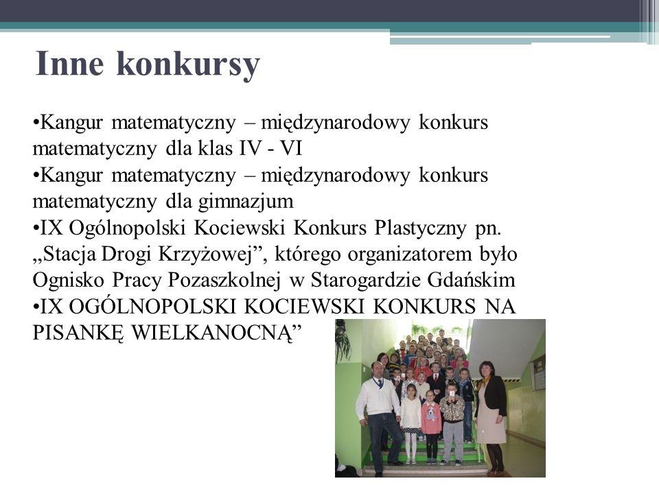 Inne konkursy Kangur matematyczny – międzynarodowy konkurs matematyczny dla klas IV - VI Kangur matematyczny – międzynarodowy konkurs matematyczny dla gimnazjum IX Ogólnopolski Kociewski Konkurs Plastyczny pn.
