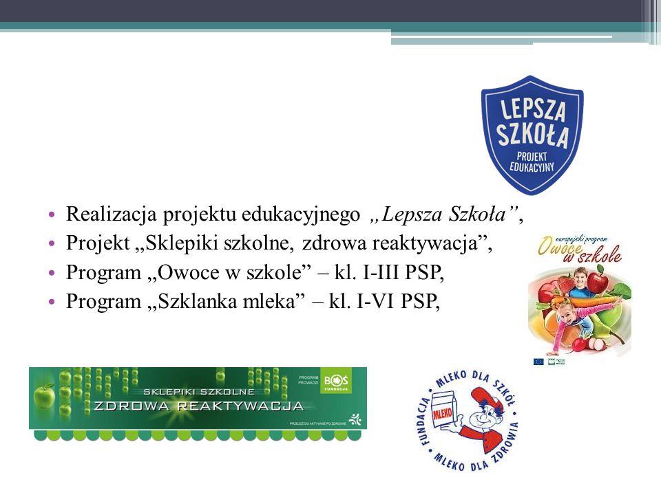 Realizacja projektu edukacyjnego Lepsza Szkoła, Projekt Sklepiki szkolne, zdrowa reaktywacja, Program Owoce w szkole – kl. I-III PSP, Program Szklanka