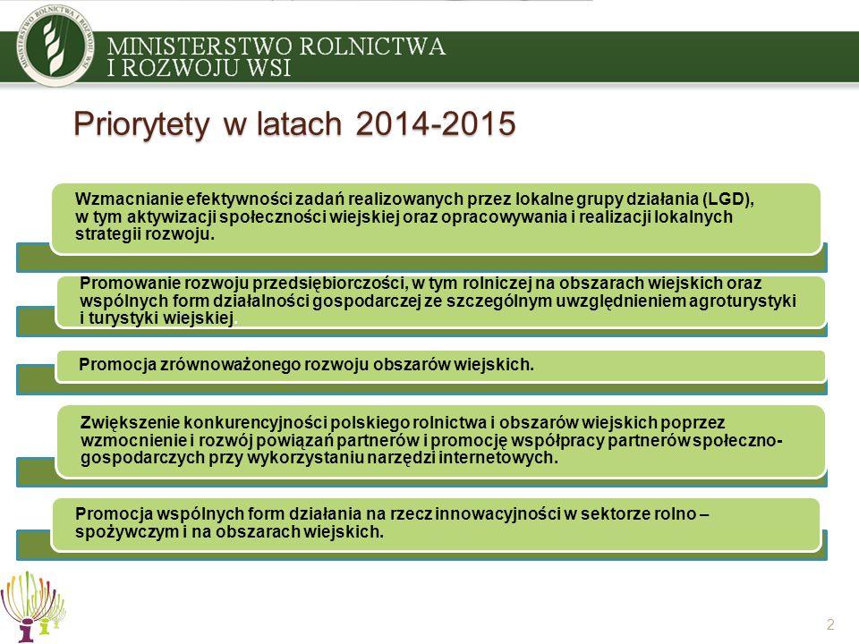 Indykatywny budżet siedmiu działań Planu działania KSOW na lata 2014-2015 3