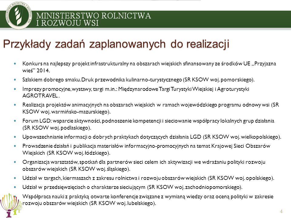 Przykłady zadań zaplanowanych do realizacji Konkurs na najlepszy projekt infrastrukturalny na obszarach wiejskich sfinansowany ze środków UE Przyjazna wieś 2014.