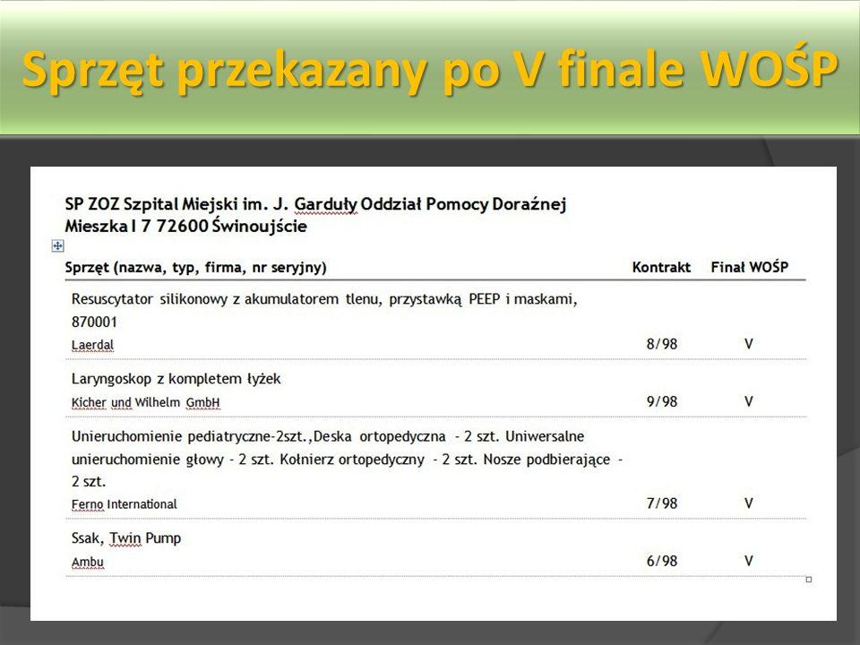 Sprzęt przekazany po V finale WOŚP