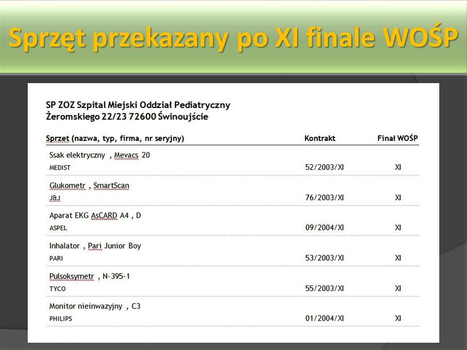 Sprzęt przekazany po XI finale WOŚP