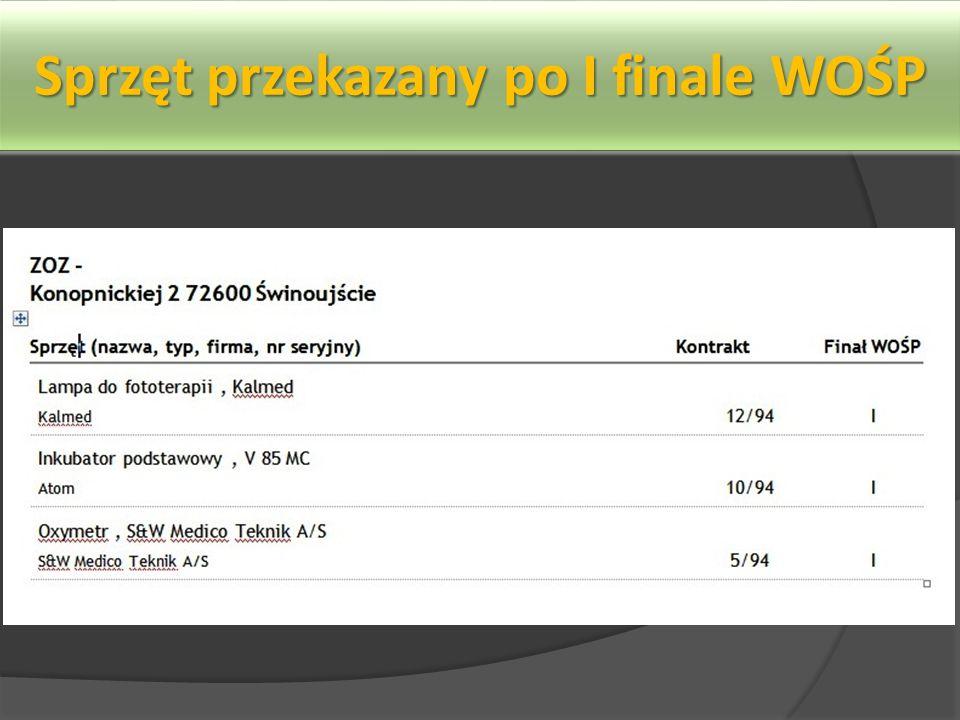 Sprzęt przekazany po I finale WOŚP