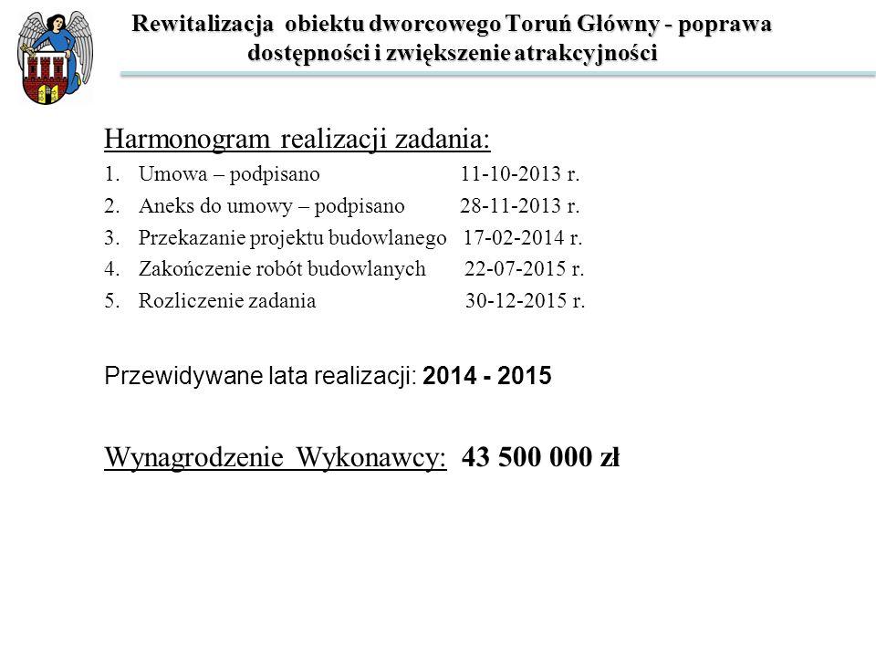 Rewitalizacja obiektu dworcowego Toruń Główny - poprawa dostępności i zwiększenie atrakcyjności Harmonogram realizacji zadania: 1.Umowa – podpisano 11