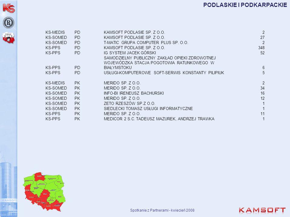 Spotkanie z Partnerami - kwiecień 2008 PODLASKIE I PODKARPACKIE KS-MEDISPDKAMSOFT PODLASIE SP. Z O.O.2 KS-SOMEDPDKAMSOFT PODLASIE SP. Z O.O.27 KS-SOME