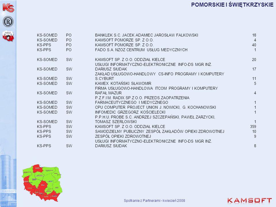 Spotkanie z Partnerami - kwiecień 2008 POMORSKIE I ŚWIĘTKRZYSKIE KS-SOMEDPOBANKLEK S.C. JACEK ADAMIEC JAROSŁAW FALKOWSKI18 KS-SOMEDPOKAMSOFT POMORZE S