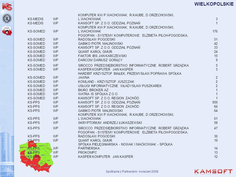 Spotkanie z Partnerami - kwiecień 2008 WIELKOPOLSKIE KS-MEDISWP KOMPUTER KW P.WACHOWIAK, R.KAUBE, D.ORZECHOWSKI, L.WACHOWIAK3 KS-MEDISWPKAMSOFT SP. Z