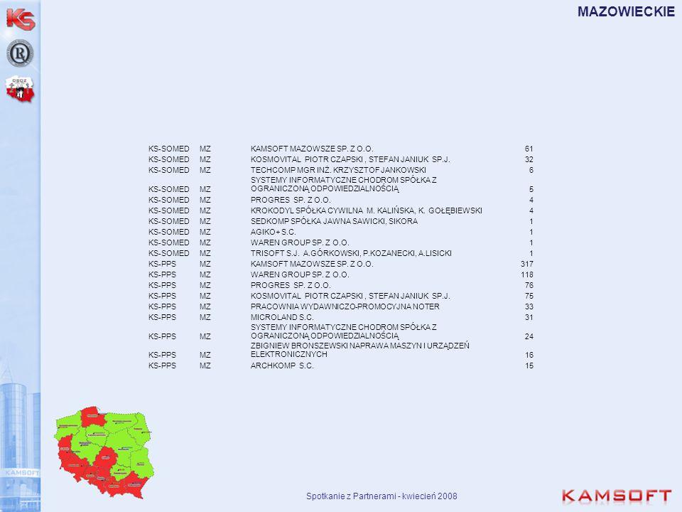 Spotkanie z Partnerami - kwiecień 2008 MAZOWIECKIE KS-SOMEDMZKAMSOFT MAZOWSZE SP. Z O.O.61 KS-SOMEDMZKOSMOVITAL PIOTR CZAPSKI, STEFAN JANIUK SP.J.32 K