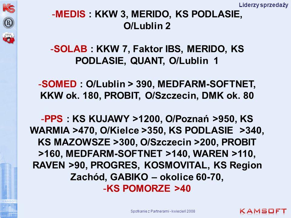 Spotkanie z Partnerami - kwiecień 2008 Liderzy sprzedaży -MEDIS : KKW 3, MERIDO, KS PODLASIE, O/Lublin 2 -SOLAB : KKW 7, Faktor IBS, MERIDO, KS PODLAS