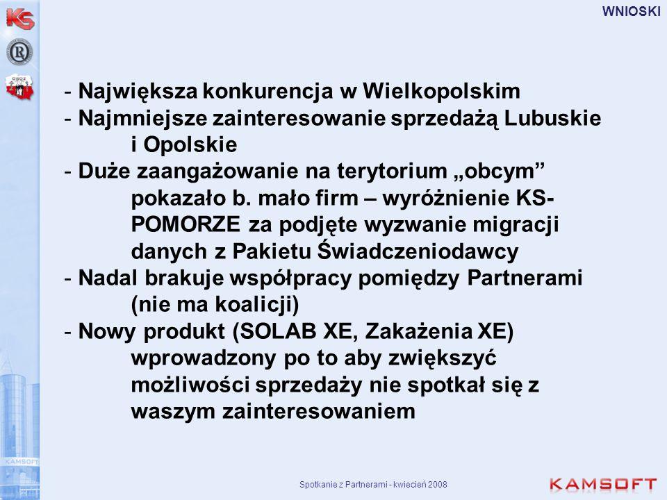 Spotkanie z Partnerami - kwiecień 2008 WNIOSKI - Największa konkurencja w Wielkopolskim - Najmniejsze zainteresowanie sprzedażą Lubuskie i Opolskie -