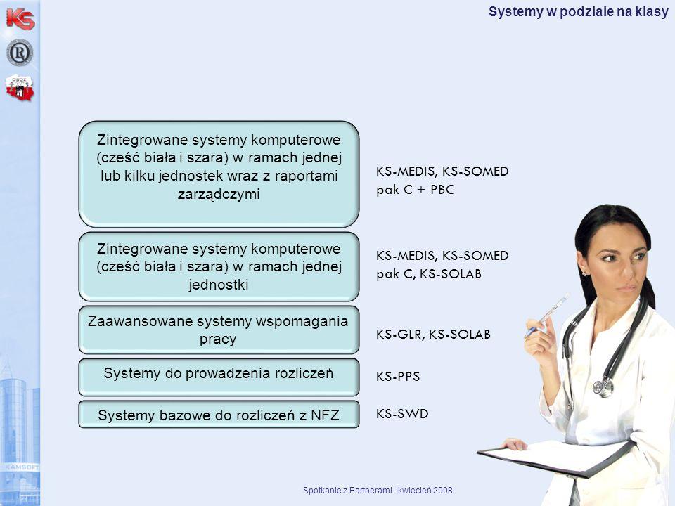 Spotkanie z Partnerami - kwiecień 2008 Systemy w podziale na klasy Systemy bazowe do rozliczeń z NFZ Systemy do prowadzenia rozliczeń Zaawansowane sys