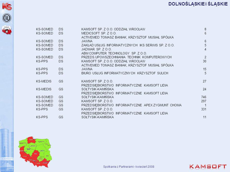 Spotkanie z Partnerami - kwiecień 2008 WNIOSKI - Największa konkurencja w Wielkopolskim - Najmniejsze zainteresowanie sprzedażą Lubuskie i Opolskie - Duże zaangażowanie na terytorium obcym pokazało b.