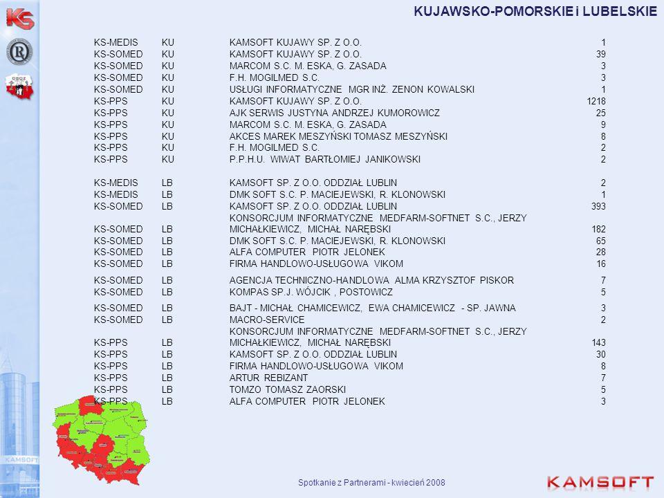 Spotkanie z Partnerami - kwiecień 2008 ŁÓDZKIE i LUBUSKIE KS-SOMEDLOPOSNET ŁÓDŹ KACZMAREK I WSPÓLNICY SP.J.10 KS-SOMEDLOGAL-RAT PRZEMYSŁAW RATUSZNIAK6 KS-SOMEDLO COMA S.C.