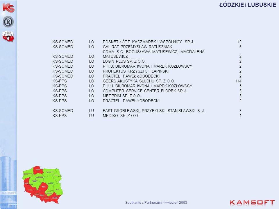 Spotkanie z Partnerami - kwiecień 2008 PODSUMOWANIE PRAC - Przekroczyliśmy 10 000 sprzedanych licencji na program KS-PPS - Rozpoczynamy prace nad dodatkowymi modułami płatnymi do PPS - Z końcem czerwca 2008 udostępnimy import z systemu KS-PPS do wyższego produktu KS- GABINET oraz KS-MEDIS - Jesteśmy w trakcie przebudowania cennika KS- MEDIS tak aby wydzielić z niego część rozliczeniową - NFZ planuje wprowadzenie JGP !