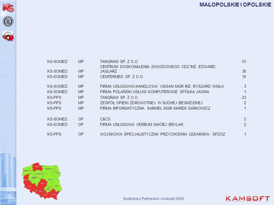 Spotkanie z Partnerami - kwiecień 2008 MAŁOPOLSKIE I OPOLSKIE KS-SOMEDMPTANGRAM SP. Z O.O.51 KS-SOMEDMP CENTRUM DOSKONALENIA ZAWODOWEGO CDZ INŻ. EDWAR