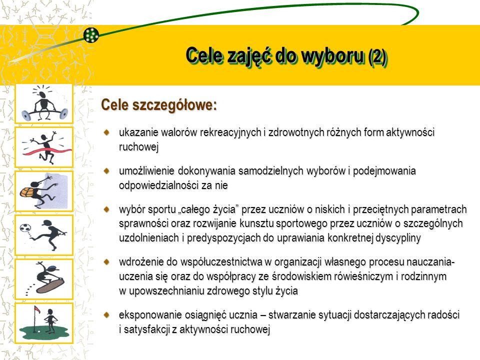 Cele zajęć do wyboru (2) Cele szczegółowe: ukazanie walorów rekreacyjnych i zdrowotnych różnych form aktywności ruchowej umożliwienie dokonywania samo