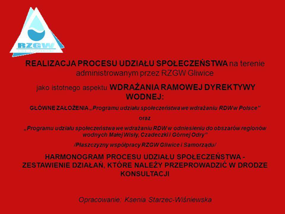 REALIZACJA PROCESU UDZIAŁU SPOŁECZEŃSTWA na terenie administrowanym przez RZGW Gliwice jako istotnego aspektu WDRAŻANIA RAMOWEJ DYREKTYWY WODNEJ: GŁÓW