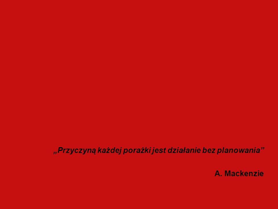 Przyczyną każdej porażki jest działanie bez planowania A. Mackenzie