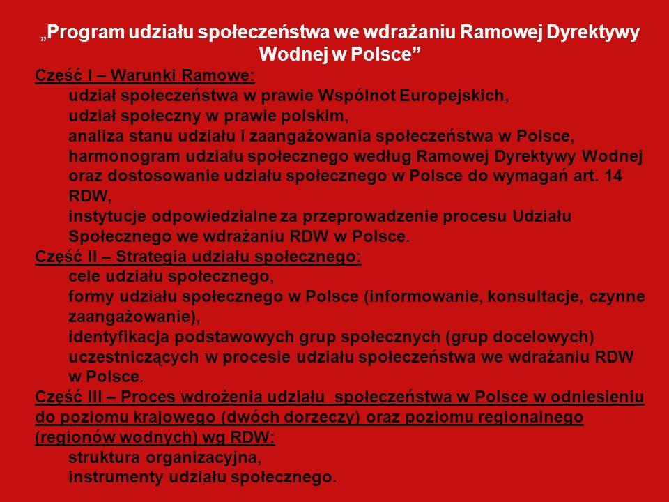 Program udziału społeczeństwa we wdrażaniu Ramowej Dyrektywy Wodnej w Polsce Część I – Warunki Ramowe: udział społeczeństwa w prawie Wspólnot Europejs
