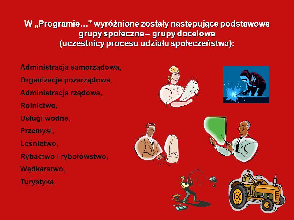 W Programie… wyróżnione zostały następujące podstawowe grupy społeczne – grupy docelowe (uczestnicy procesu udziału społeczeństwa): Administracja samo