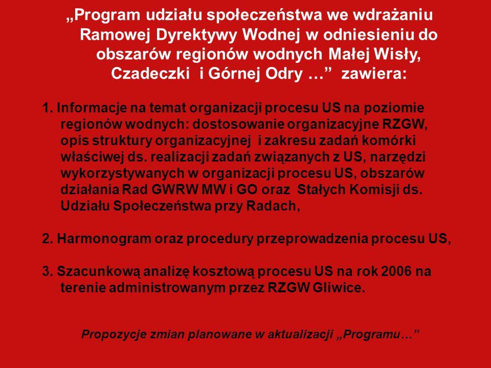 Program udziału społeczeństwa we wdrażaniu Ramowej Dyrektywy Wodnej w odniesieniu do obszarów regionów wodnych Małej Wisły, Czadeczki i Górnej Odry …