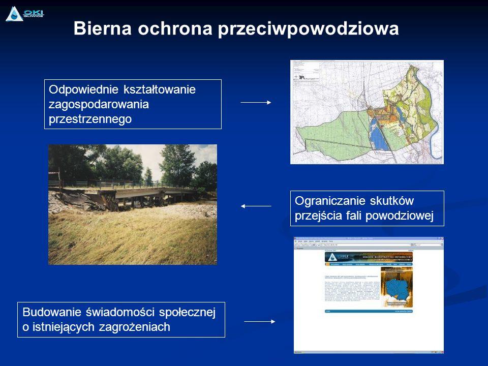 Bierna ochrona przeciwpowodziowa Odpowiednie kształtowanie zagospodarowania przestrzennego Ograniczanie skutków przejścia fali powodziowej Budowanie ś