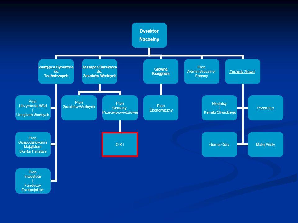 Dyrektor Naczelny Zastępca Dyrektora ds. Technicznych Pion Utrzymania Wód i Urządzeń Wodnych Pion Gospodarowania Majątkiem Skarbu Państwa Pion Inwesty
