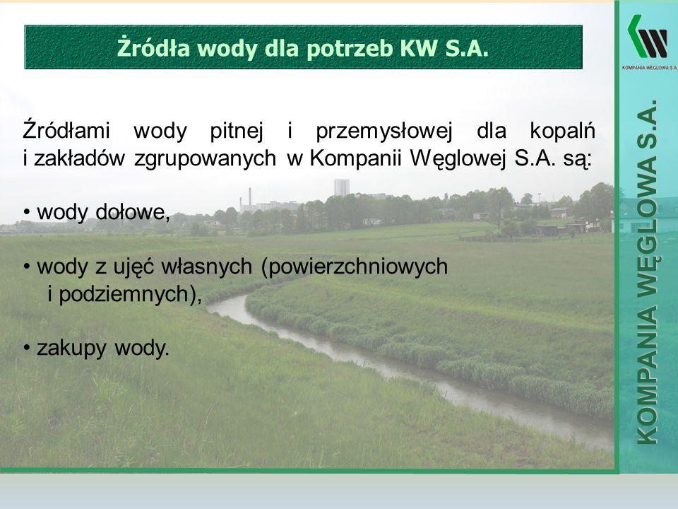 KOMPANIA WĘGLOWA S.A. Źródłami wody pitnej i przemysłowej dla kopalń i zakładów zgrupowanych w Kompanii Węglowej S.A. są: wody dołowe, wody z ujęć wła