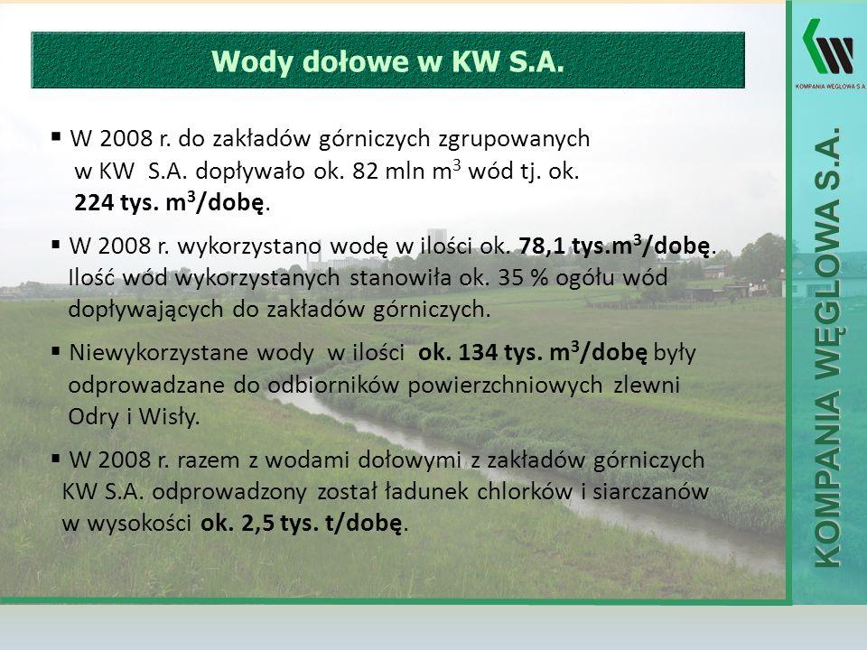 KOMPANIA WĘGLOWA S.A. W 2008 r. do zakładów górniczych zgrupowanych w KW S.A. dopływało ok. 82 mln m 3 wód tj. ok. 224 tys. m 3 /dobę. W 2008 r. wykor
