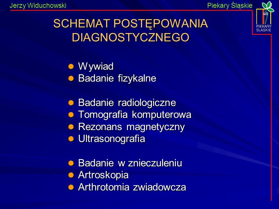 Piekary Śląskie Jerzy WiduchowskiPiekary Śląskie SCHEMAT POSTĘPOWANIA DIAGNOSTYCZNEGO Wywiad Wywiad Badanie fizykalne Badanie fizykalne Badanie radiol