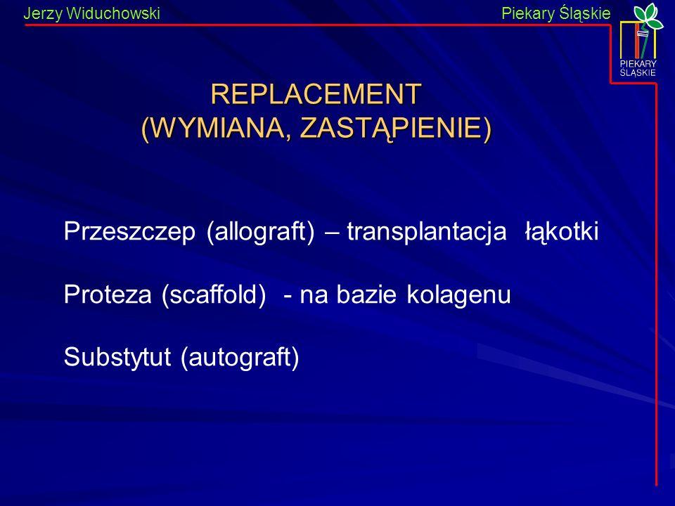 Piekary Śląskie Jerzy WiduchowskiPiekary Śląskie REPLACEMENT (WYMIANA, ZASTĄPIENIE) Przeszczep (allograft) – transplantacja łąkotki Proteza (scaffold) - na bazie kolagenu Substytut (autograft)