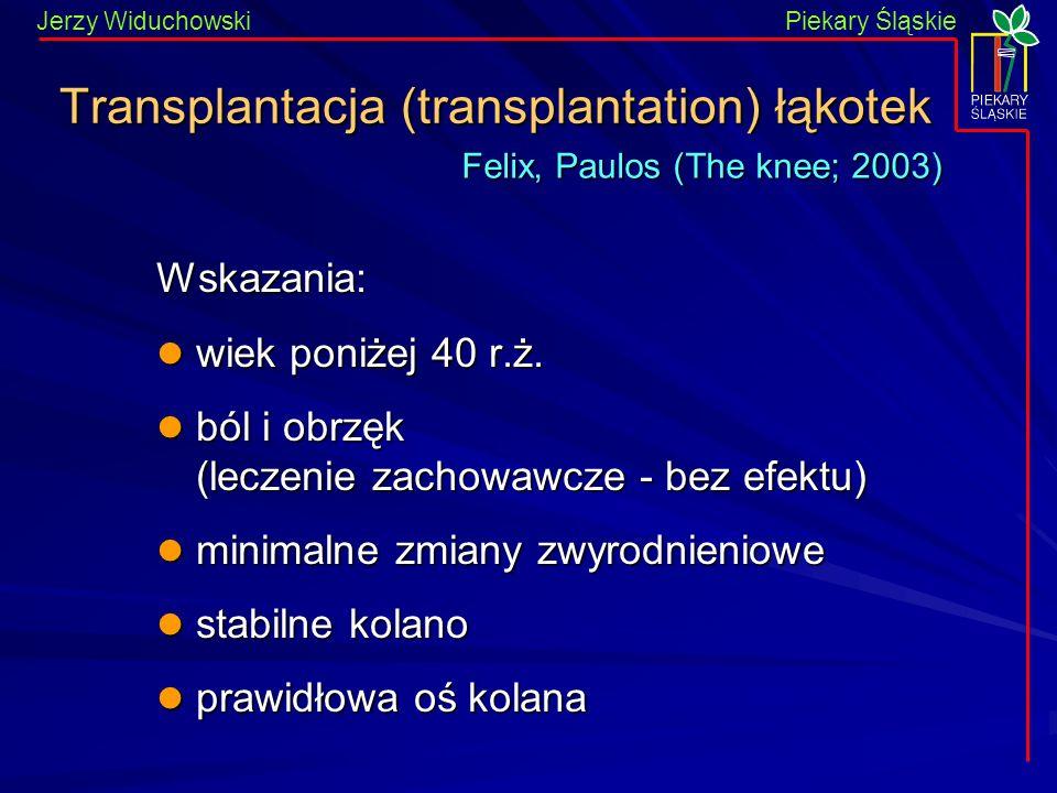 Piekary Śląskie Jerzy WiduchowskiPiekary Śląskie Transplantacja (transplantation) łąkotek Wskazania: wiek poniżej 40 r.ż. wiek poniżej 40 r.ż. ból i o