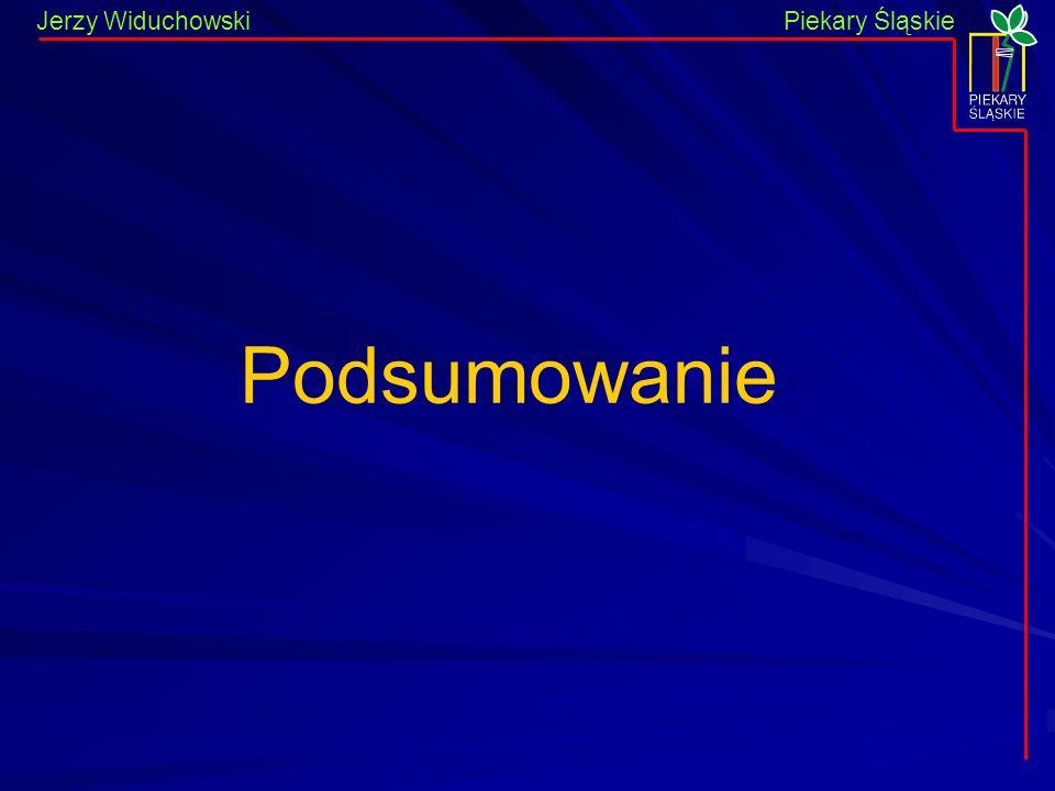Piekary Śląskie Jerzy WiduchowskiPiekary Śląskie Podsumowanie