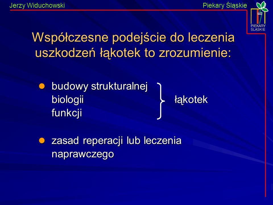 Piekary Śląskie Jerzy WiduchowskiPiekary Śląskie Współczesne podejście do leczenia uszkodzeń łąkotek to zrozumienie: budowy strukturalnej biologii łąk