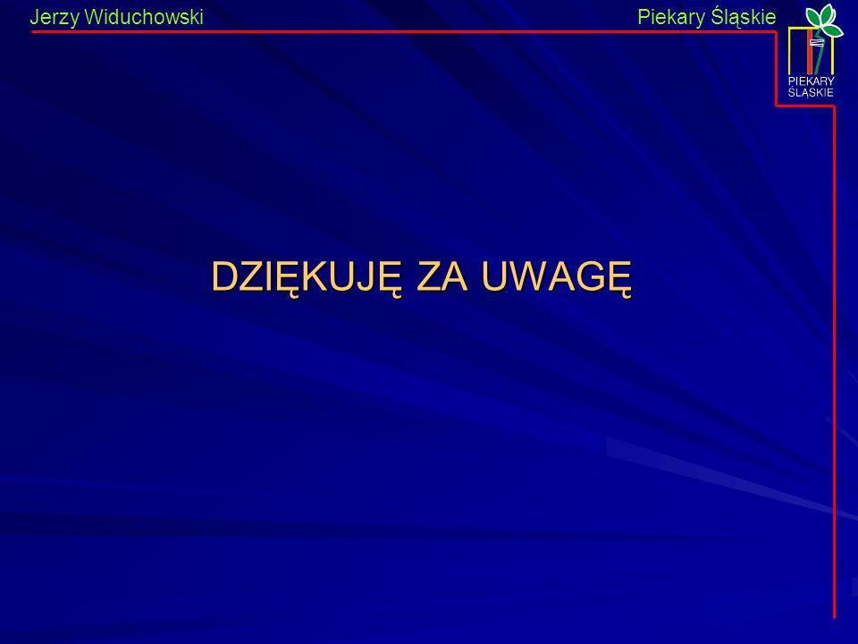 Piekary Śląskie Jerzy WiduchowskiPiekary Śląskie DZIĘKUJĘ ZA UWAGĘ