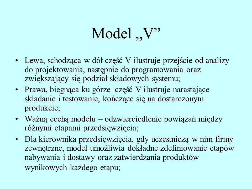 Model V Lewa, schodząca w dół część V ilustruje przejście od analizy do projektowania, następnie do programowania oraz zwiększający się podział składo