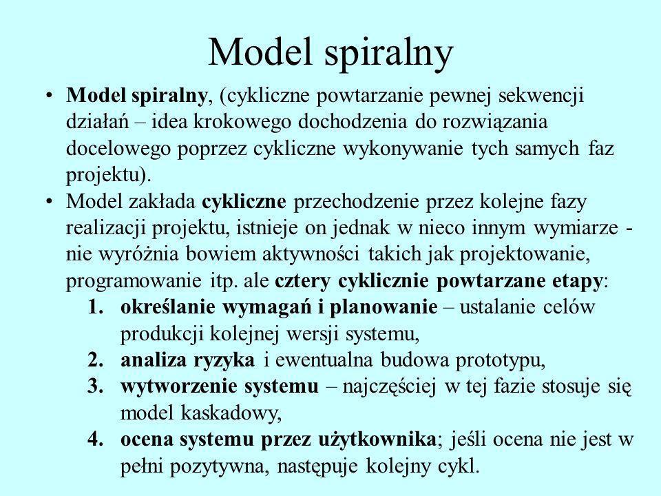 Model spiralny Model spiralny, (cykliczne powtarzanie pewnej sekwencji działań – idea krokowego dochodzenia do rozwiązania docelowego poprzez cykliczn